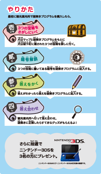 "①We purchase ""demystification program"" at participation reception desk. ②""Demystification program"", treasure hunt starts in reference to Inuyama map. ③We decode code to be written on three treasure chests. ④Fill in answer for ""demystification program""; to goal reception desk. ⑤Check. We present treasure hunt original goods to correct answer person. ⑥We present Nintendo 3DS toward three people by lot."